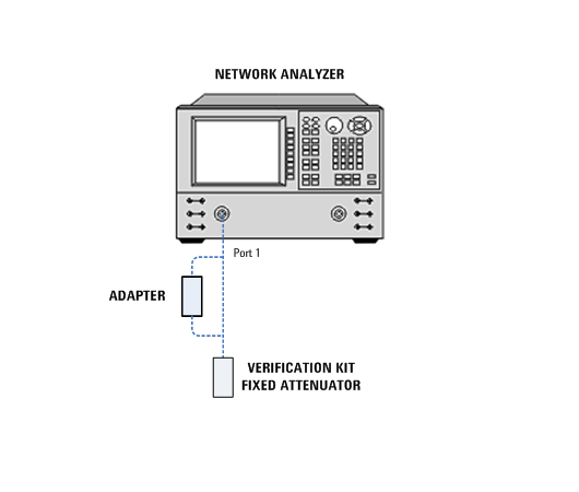 Electrical Network Analyzer : Mhz calibration port vswr